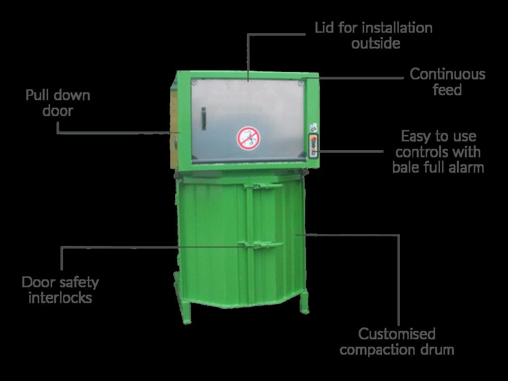 Roto Compactor